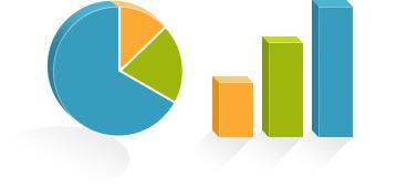 Belbo Statistics